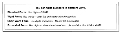 numeric form to word form with decimals place value ms camilo math science