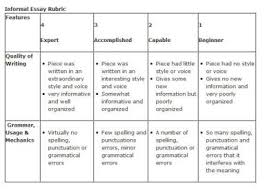 sample essay rubric for elementary teachers peer editing helps students become efficient writers ampcopy janelle cox