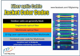 Fiber Color Code Chart Best Picture Of Chart Anyimage Org