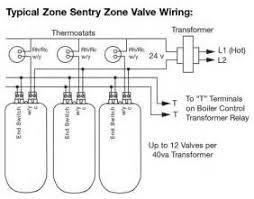 similiar heat zone valves wiring keywords l8148e1265 aquastat relay wiring diagram e wiring harness wiring