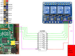 raspberry pi • view topic help sainsmart relay image