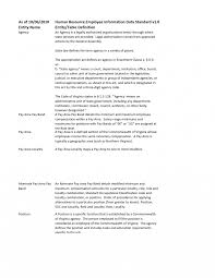 Lpn Resume Objective Examples Nurse Template Free Download Doc
