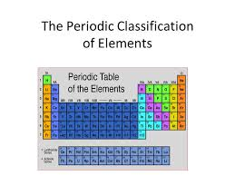 The Periodic Classification of Elements. Dmitri Mendeleev (1834 ...