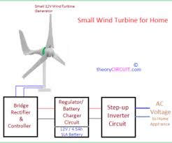 wind turbine charge controller wiring diagram archives tag wind turbine charge controller wiring diagram