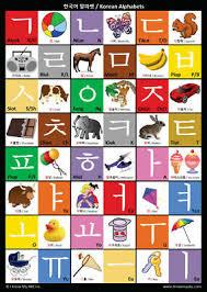 Korean Alphabet Hangul With Stroke Order Diagrams And