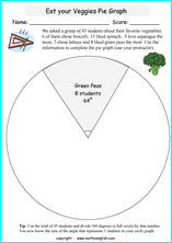 Creating Pie Charts Worksheet Grade 6 Pie And Circle Graph Worksheets With Sixth Grade