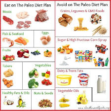 Paleo Diet Tamil For Diabetics Type 2 Paleo Diet And