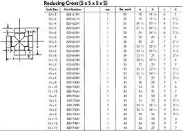 Abs Fittings Chart Bedowntowndaytona Com