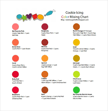 Food Coloring Chart For Frosting Food Color Mixing Chart Www Bedowntowndaytona Com