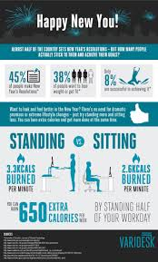 standing desk infographic.  Desk Are Standing Desks Really Healthier 8 Things You Should Know Before  Renounce Your Chair For Desk Infographic E
