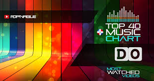 Dominican Republic Music Charts Top 40 Music Charts From Dominican Republic Page 7 Popnable