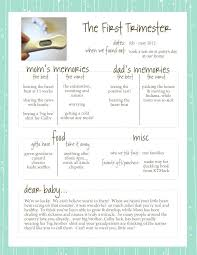 Printable Pregnancy Journal Template Meal Chart New Food And ...