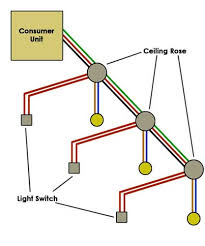 wiring a lighting circuit how to wire a light diy doctor type one lighting circuit