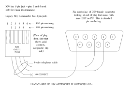 cable connector diagrams in other words the rj11 connector must be crimped onto the cable in the opposite orientation for it to work the g11 encoder kit supplied by losmandy