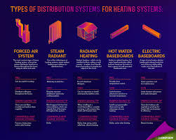 homeHeating_slide-05 homeHeating_slide-06