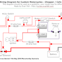 motorcycle electrical wiring diagram thread yondo tech motorcycle wiring diagram pdf at Motorcycle Electrical Wiring Diagram
