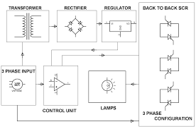 3 phase alternator wiring diagram 3 image wiring single phase starter wiring diagram wiring diagram on 3 phase alternator wiring diagram