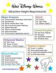 Disney World Height Restrictions Chart 116 Best Disney World Attractions Images In 2019 Disney