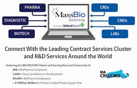 massachusetts contract research contract manufacturing find your next partner