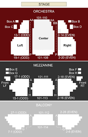 Act Theatre Seating Chart American Conservatory Theater San Francisco Ca Seating