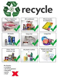 41 Up To Date Recycling Chart For Kids