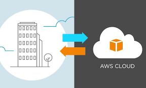 What Is Aws Cloud Migration Best Cloud Services 2020