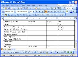 micresoft word office space retrieving a list of microsoft word keyboard shortcuts