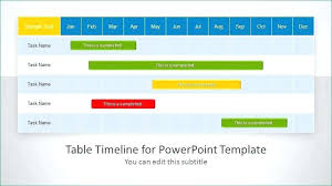 high level project schedule high level presentation template