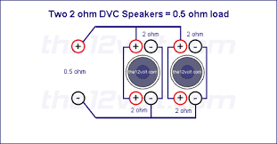 subwoofer wiring diagrams two 2 ohm dual voice coil dvc speakers option 2 series parallel 2 ohm load voice coils wired in series speakers wired in parallel recommended amplifier stable at 2 or 1 ohm mono