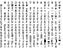 Ansi Character Chart Ascii Chart And Other Resources