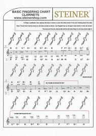 Clarinet Fingering Chart By Steiner Music - Issuu