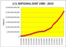 National Debt By Year Chart 2018 U S National Debt Pump It Up The Market Oracle