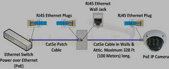 cat6 wall schematic wiring diagram wiring diagram sys cat6 wall schematic wiring diagram wiring diagram autovehicle cat6 schematic wiring diagram wiring diagram