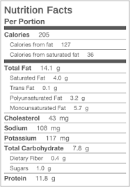 fried en wings nutrition label