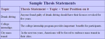 write thesis statements co write thesis statements