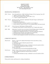 Tutor Resume Examples Math Tutor Resume Sample Elegant 24 Math Tutor Resume Sample 23