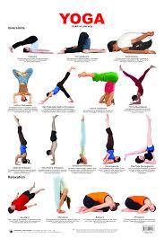 Educational Charts Series Yoga Chart 6