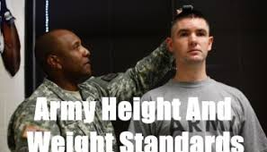 Military Weight Chart Navy Navy Height And Weight Standards Updated For 2019
