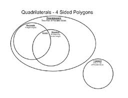 Venn Diagram Quadrilaterals Sorting Quadrilaterals With A Venn Diagram By Wendy West Tpt