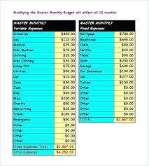 Project On Family Budget For A Month Family Budget Example Math Excel Budget Template Free Excel