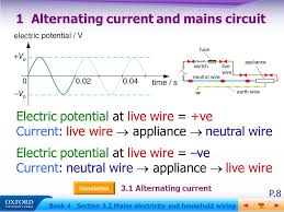 alternating current examples appliances. 8 p.8 alternating current examples appliances
