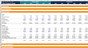 Financial Model Excel Spreadsheet Small Business Financial Analysis Spreadsheet Template