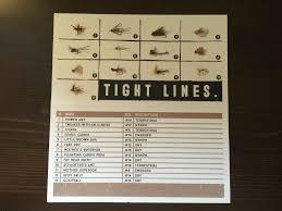 Fly Fishing Flies Chart Post Fly Box Box Opening Flies Fly Fishing Tenkara Fly Chart