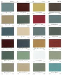 Paint Color Chart For Living Room Colour Charts Rooms