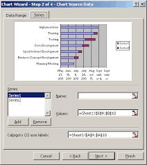 Gantt Chart Wizard Creating A Gantt Chart Microsoft Excel 2003