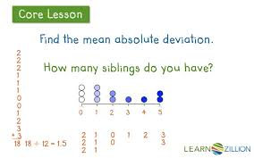 Mean Absolute Deviation Chart Lesson Video For Describe The Distribution Of Data Using The Mean Absolute Deviation