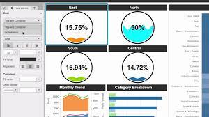 Vitara Charts Microstrategy Vitaracharts Enhanced D3 Charts For Microstrategy Demo