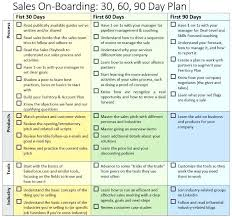 Sales Plan Template 30 60 90 Day Examples Jonandtracy Co