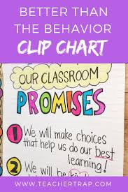 5 Alternatives To The Clip Chart Tame The Classroom