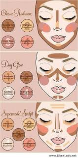 i love these diffe contouring tutorials gives me an excuse to use my